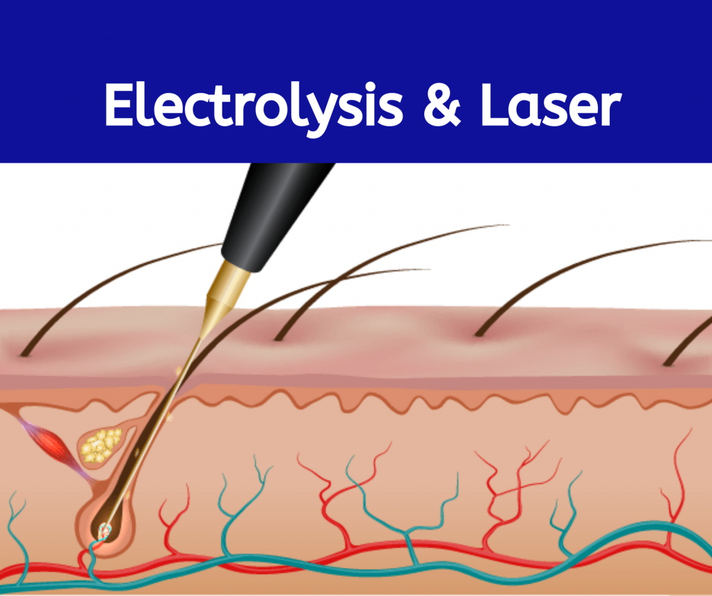Electrolysis Laser Licence and Diploma